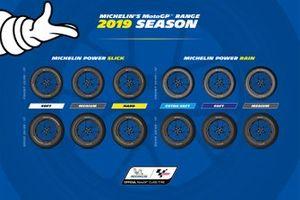 Michelin 2019 tyre range
