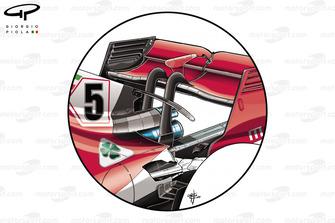 Ferrari SF71H uitlaten