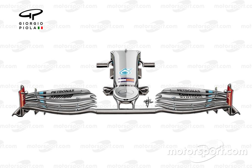 Ala anteriore, Mercedes AMG F1 W11