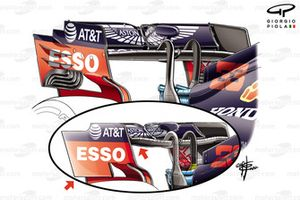 Comparación del alerón trasero del Red Bull Racing RB16