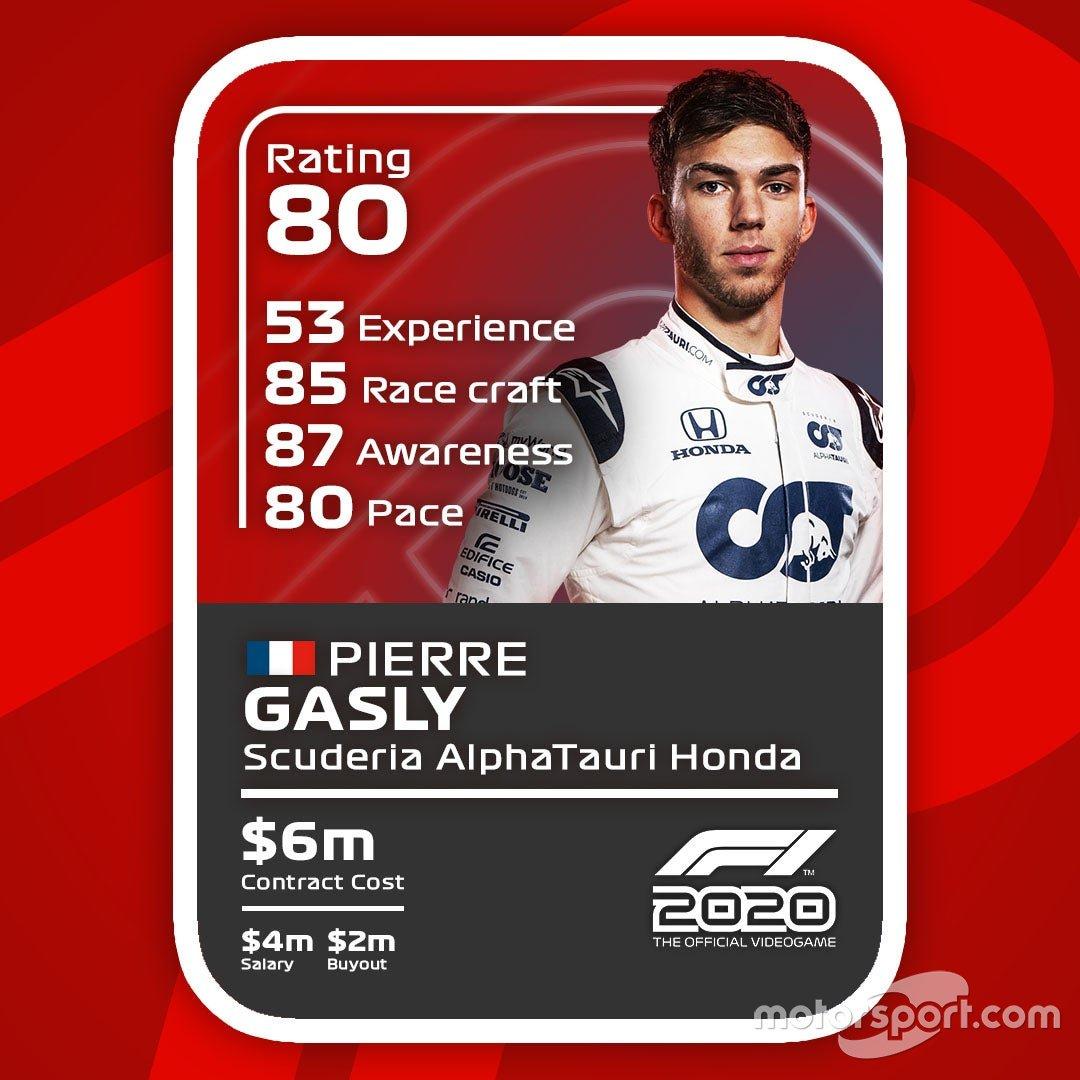 Cartas del F1 2020: Pierre Gasly