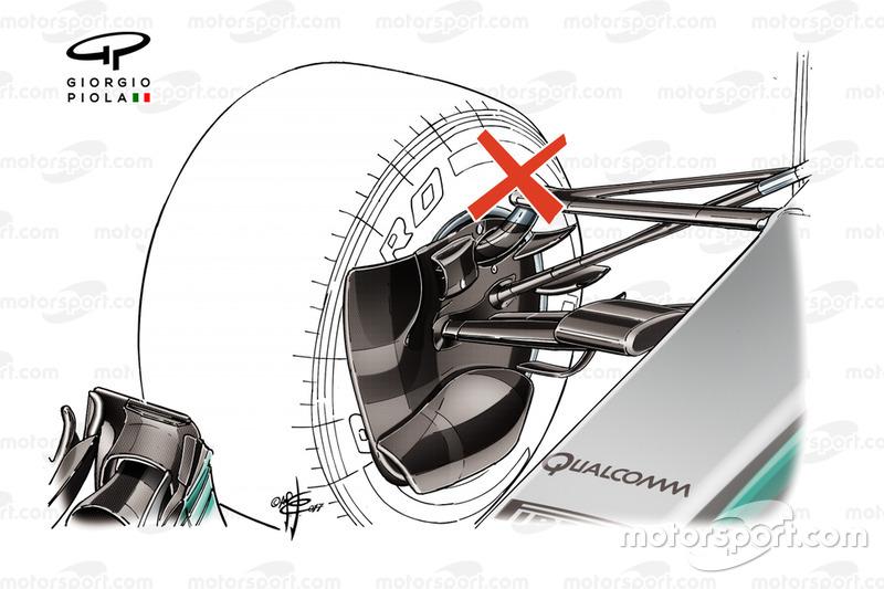 Dettaglio dell'attacco della sospensione della Mercedes W08, vietato nel 2021