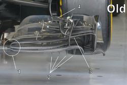 Détails de l'ancienne spécification de l'aileron avant de la McLaren MP4-31