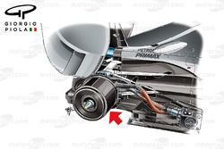 Mercedes fren ısıtıcısı, karbon kapak