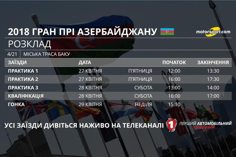 А вже за два тижні Гран Прі Азербайджану