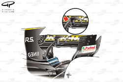 Renault R.S.17, rear wing support