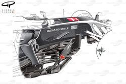 Nouveau déflecteur de la Haas VF-17, USA