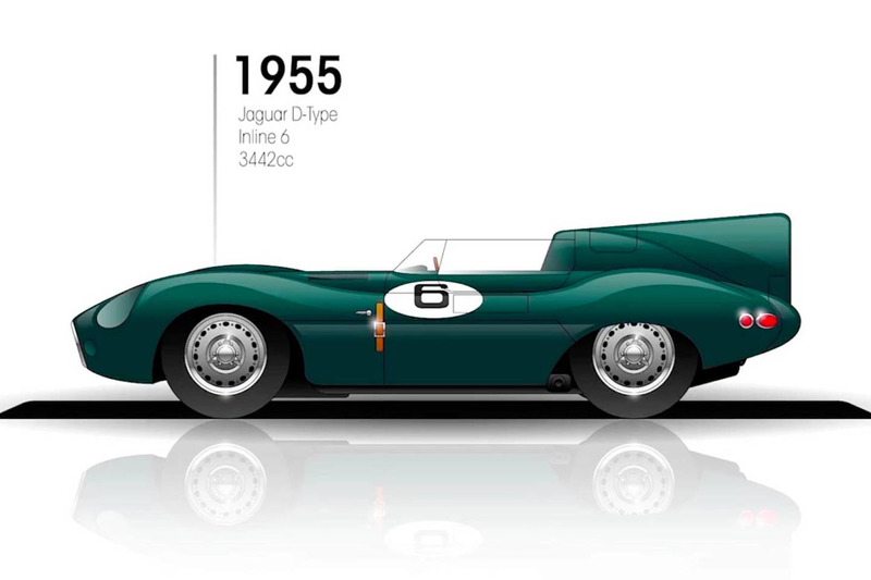 1955: Jaguar D-Type