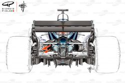 Williams FW41 cooling, captioned