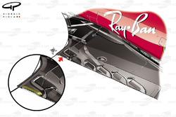 Design du plancher de la Ferrari SF70H, GP de Belgique