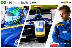 Bruno Baptista