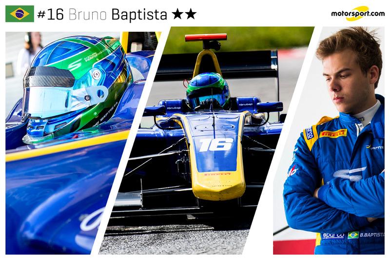 Bruno Baptista - 20 ans