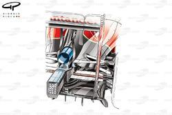 L'arrière de la Ferrari F14 T (changements aux ouvertures de refroidissement)