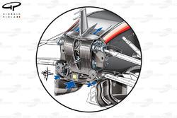 S-duct de la McLaren MP4-30