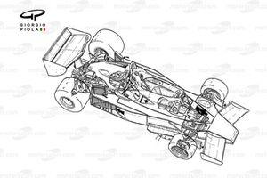 Tyrrell 008 1978, panoramica dettagliata
