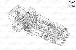 Vue de la Tyrrell P34 de 1976