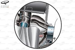 DUPLICATA : Les bloqueurs de suspension arrière de la McLaren MP4-29 vus du dessus