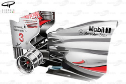 Echappements de la McLaren MP4-26