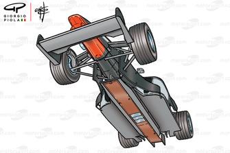 McLaren MP4-14 1999 vista desde abajo