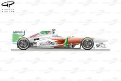 Force India VJM04, вид сбоку