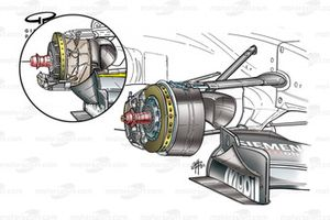 McLaren MP4-18 front brake caliper moved to rearward position (low slung position inset)