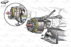 Etriers de freins reculés de la McLaren MP4-18