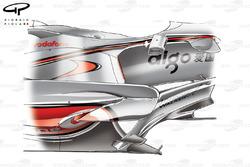Strie sur les pontons de la McLaren MP4-22