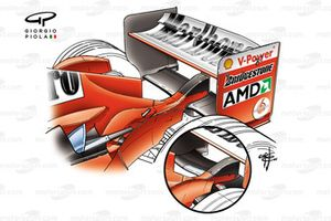 Ferrari F2004 rear wing (beam wing differences inset)