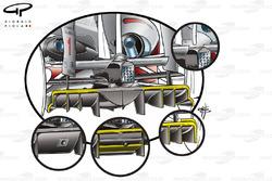 Développement du diffuseur de la McLaren MP4-24