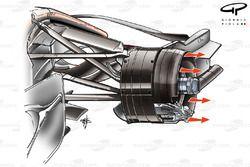 McLaren MP4-23 2008 front brake airflow detail