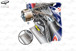 Fond plat de la Red Bull RB5