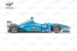 Benetton B201 2001 side view