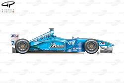 Vue latérale de la Benetton B201
