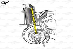 Transmission de la McLaren MP4-15