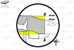 2014 regulations - change in chassis height
