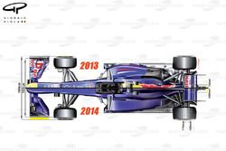 2014 Regulation change overview, using Red Bull RB9 to compare