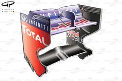 Aileron arrière de la Red Bull RB9, Australie