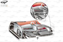 DUPLICATE: McLaren MP4-27 front wing changes