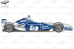 Vue latérale de la Williams FW25