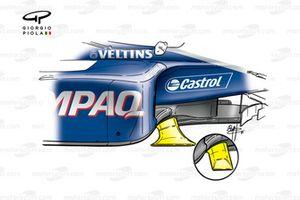 Williams FW23 2001 sidepod fin development