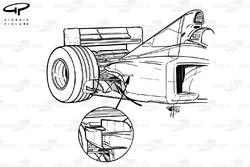 Ponton de la Ferrari F300 (649)
