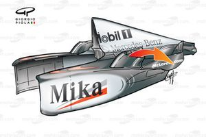 Дымоходы и аэродинамическая конфигурация McLaren MP4-16