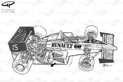 Renault RE60 1985