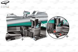 Сочленение доски скольжения с дефлектором перед боковым понтоном Mercedes F1 W07