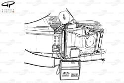 Ligier JS43 1996 starter motor installation
