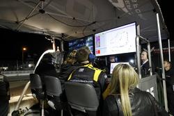 #Team members of JDC/Miller Motorsports