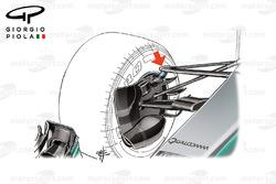 Mercedes W08 voorwielophanging