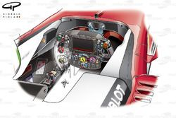 Ferrari SF16-H, abitacolo