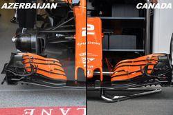 McLaren MCL32 neus en voorvleugel