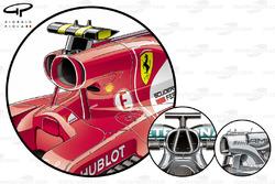 Boîte à air de la Ferrari SF70H vs celle de la Mercedes W08